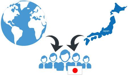 日本国内・海外で移住している日本人 をご紹介